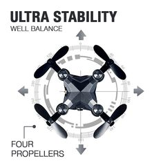 Foldable Mini Drone Camera – AOAOFY Buy Drone, Ios, Smartphone, Android, In The Heights, Remote, Vehicles, Photos, Products