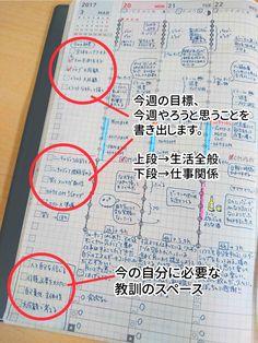 手帳には「意図」を書いて自分らしく過ごそう! | ノグチノブコのなんでも書き出しノート
