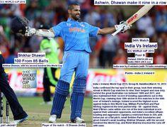 ICC WORLD cUP 2015:  India v Ireland, World Cup 2015, Group B, Hamilton, March 10, 2015  Ashwin, Dhawan make it nine in a row