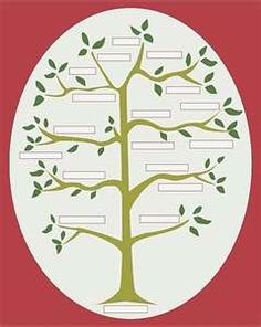 Oval family tree template