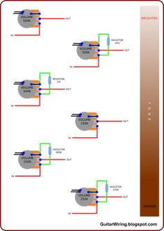 the guitar wiring blog - diagrams and tips: fat strat mod (fender + charvel) | guitars ... synsonics guitar wiring diagram #14