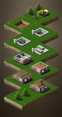 Game models by Vladimir Andreev, via Behance