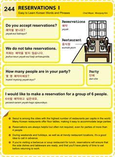 244 Learn Korean Hangul Reservations 1