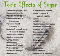 Toxic Effects of Sugar on your body