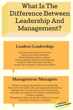 What is the difference between Leadership and management? Effective Leadership Skills, Leadership Lessons, Leadership Coaching, Leadership Development, Communication Skills, What Is Leadership, Quality Of Leadership, Good Leadership Qualities, Good Leadership Quotes