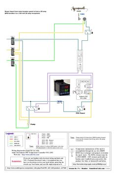 RIMS tube controller build - Home Brew Forums You are in the right place about Brewing Nano Brewery, Home Brewery, Home Brewing Beer, Brewing Co, Pid Controller, Electrical Wiring Diagram, Brewing Equipment, Scotch Whiskey, Wine And Spirits