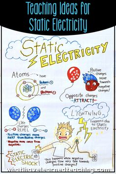 Science Notebook Elementary - Teaching Ideas for Static Electricity Science Notes, Science Experiments Kids, Science Fair, Teaching Science, Science For Kids, Science Activities, Science Projects, Teaching Ideas, Physical Science