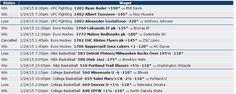 Si quieres saber cómo nos fue el 24/01 con Zcode mira estas apuestas, realizadas con las predicciones del sistema. Ingresa y comienza a ganar www.newsystem.me/... #Pronosticosdeportivos #prediccionesdeportivas #deportes #apuestas #loteria #Sportbooks #gambling #College #NHL #Soccer #NFL #Europe #Futbol #NAACF #NBA #apuestas #futbol #tipster #tips #free #Sports #deportivas #tenis #picks #betting #pronosticos #dinero #ganar #bets #football #baloncesto #apuestasdeportivas #NFL #college #horses