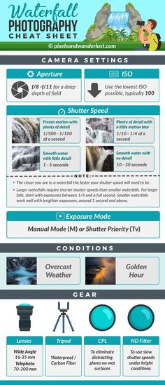 21 Best Free Photography Cheat Sheets to Use in 2021