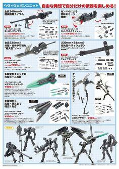 Weapon Units Catalogue 2