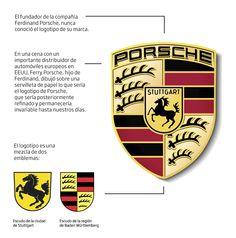 Historia logo Porsche
