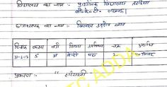 पाठ योजना: Hindi कक्षा ५ Lesson Plan In Hindi, Marriage Biodata Format, Bio Data For Marriage, Previous Year, Certificate, Lesson Plans, Teaching, News, Paper
