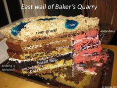 Geology cakes | Bake Sale - Mountain Beltway - AGU Blogosphere #STEM #food