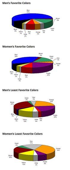 83 Best Color Images Colors Design Web Chromotherapy