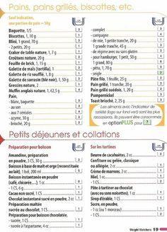 Liste alimentaire W.W.                                                       …
