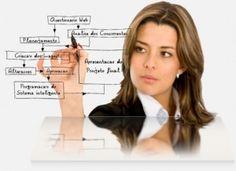 E-COMMERCE EFICAZ - Criação e Desenvolvimento e-commerce Internacional, Consultoria de Negócios On-line