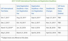 Here are the 2017-18 international test dates and registration deadlines for the #SATtest! Follow our #CollegeAdmissions Blog for top #testprep tips! #HigherEd #InternationalStudents