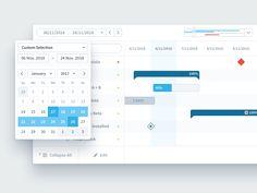 Project Management Gantt Timeline designed by Yakim for Yummygum. Connect with them on Dribbble; Best Ui Design, App Ui Design, Chart Design, User Interface Design, Web Design, Dashboard Examples, Web Dashboard, Timeline Project, Timeline Design