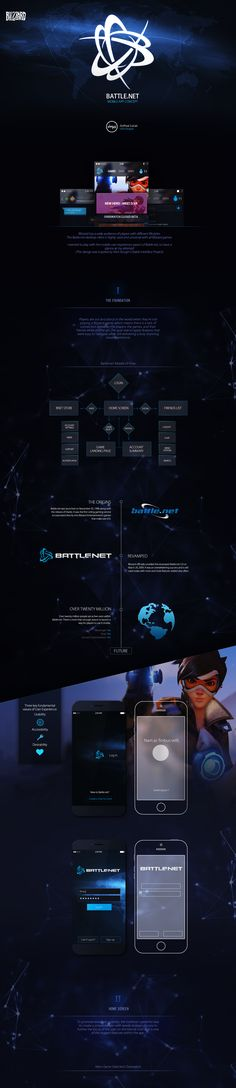 Blizzard has a wide audience of players with different lifestyles. The battle.net desktop client is highly used and universal with all Blizzard games. I wanted to play with the mobile user experience aspect of Battle.net, so have a glance at my attempt! B…