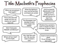 Prophecies lesson/activity Macbeth