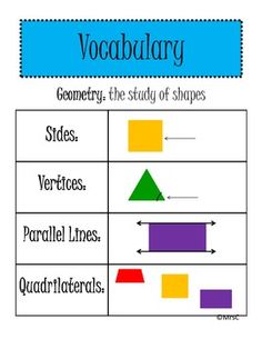 2D geometry book with many shapes, vocabulary, and activities. $2!
