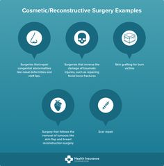 Is Cosmetic Surgery Covered By Health Insurance Health Insurance