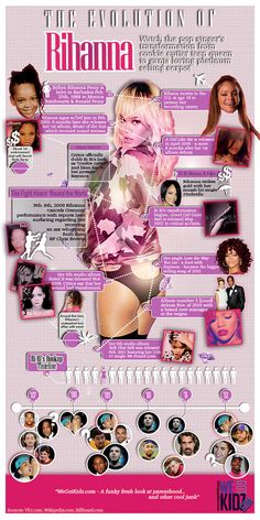 INFOGRAPHIC: The Evolution of Rihanna