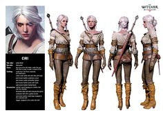 The Witcher 3, Ciri. Art: CD Projekt Red