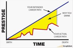 Your intended career path...