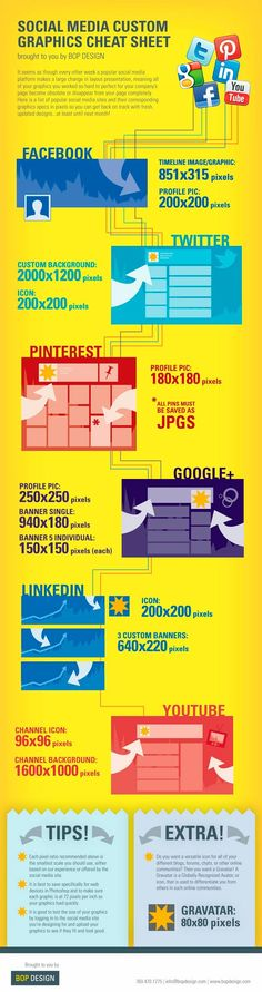 What size is that graphic? Social Media graphics cheat sheet #socialmedia #infographic