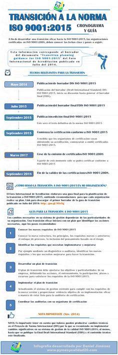 Transición a la ISO 9001/2015