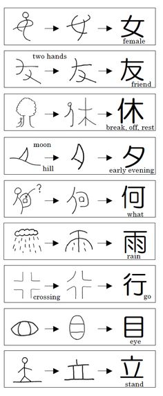 Free E-mail lesson Master Basic Kanji 120 We will send you links to the learning materials via email in 14 lots and you will learn 120 Kanji characters and about 250 words.