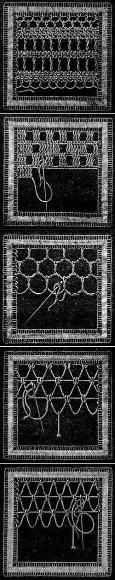 Irish Lace - Capítulo XIII - Enciclopedia de la costura, materiales de encaje irlandés, los patrones de encaje irlandés, virando hacia abajo las trenzas, las barras de diferentes tipos, los puntos de inserción