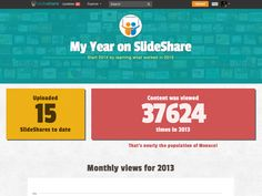 MSLGROUP's content was among the Top 100 Most Viewed on SlideShare in 2013! Check out this infographic:  http://msl.gp/6184df0o