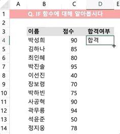 무조건 칼퇴하는 엑셀 꿀기능 | 1boon Periodic Table, Tips, Periodic Table Chart, Advice