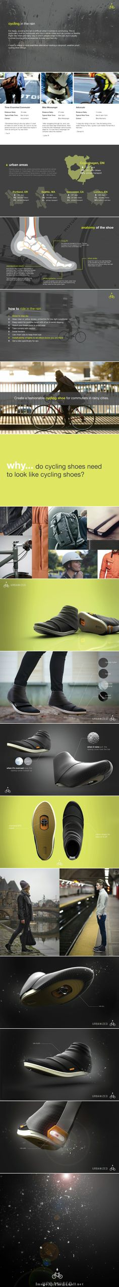 #productdesign #webdesign #branding #concept... - a grouped images picture - Pin Them All