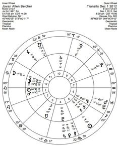 The Dark Side Of Astrology further Basoonist together with Astronews   20dec06 together with Search additionally Mercury Vectors. on venus planet structure
