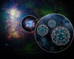 Scientists using NASA's Hubble Space Telescope have confirmed the presence of electrically-charged molecules in space shaped like soccer balls, shedding light on the mysterious contents of the interstellar medium (ISM) – the gas and dust that fills. Cosmos, Virus Del Zika, Spitzer Space Telescope, Nasa Goddard, Across The Universe, Astrophysics, Milky Way, Solar Energy, Hubble Space Telescope