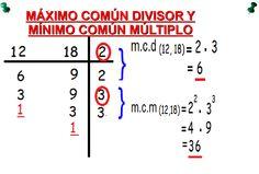 imagenes minimo multiplocomun - Buscar con Google