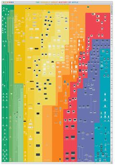 History-of-Apple-a-chart-by-Pop-Chart-Lab.jpg (2000×2889)