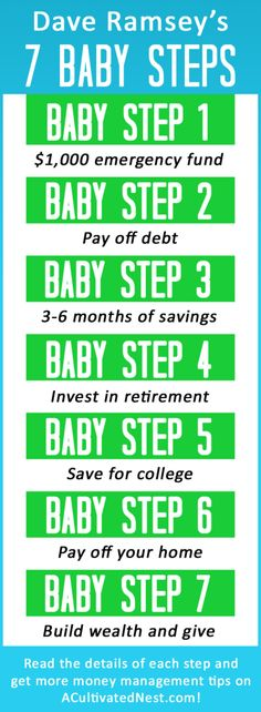 Melissabraismyitworks it is time to get free of debt! Now
