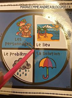 La lecture guidée en maternelle - Guided Reading in a primary French classroom (with a Freebie! French Classroom, Primary Classroom, French Resources, French Immersion, French Language Learning, First Language, Early Literacy, Too Cool For School, Guided Reading