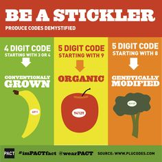 Here's Why Fruits And Vegetables Have Those Annoying Stickers On Them