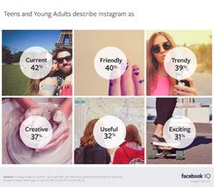 How Brands Can Reach Younger Users on Instagram