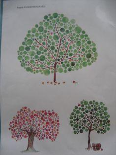 Aperçu du travail autour de différents peintres.... - Le site de la maternelle…