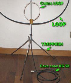 FLAT MAGNETIC LOOP ANTENNA , loop magnetico morbido i6ibe pratola peligna