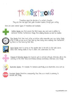 Classroom Freebies: Transition Anchor Chart by My. I could use this when writing & I'm in college! Essay Writing Tips, Writing Words, Writing Lessons, Teaching Writing, Teaching Ideas, Writing Ideas, 6th Grade Ela, 4th Grade Writing, Fourth Grade