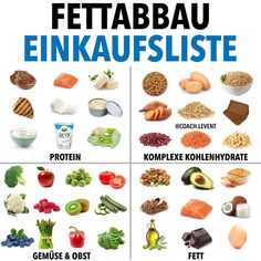 ernährungsplan - New Ideas Low Carb Recipes, Healthy Recipes, Clean Eating, Healthy Eating, Sports Food, Keto Food List, Food Facts, Nutrition Plans, Ketogenic Diet