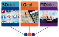 What is #SoLoMo? Know @ #Digitalmarketing.ac.in