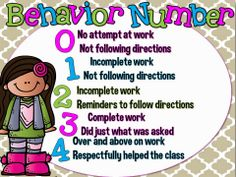 What's Your Behavior Number? Freebie